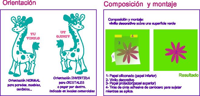 orientación y composición de los vinilos decorativos